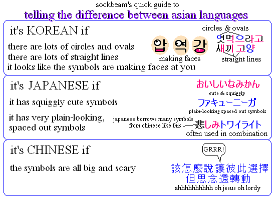 asianguide.png (25 KB)