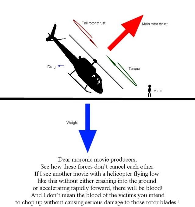 helicoptermoviephysics.jpg (101 KB)