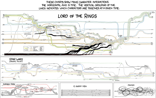 movie_narrative_charts_large.png (1 MB)