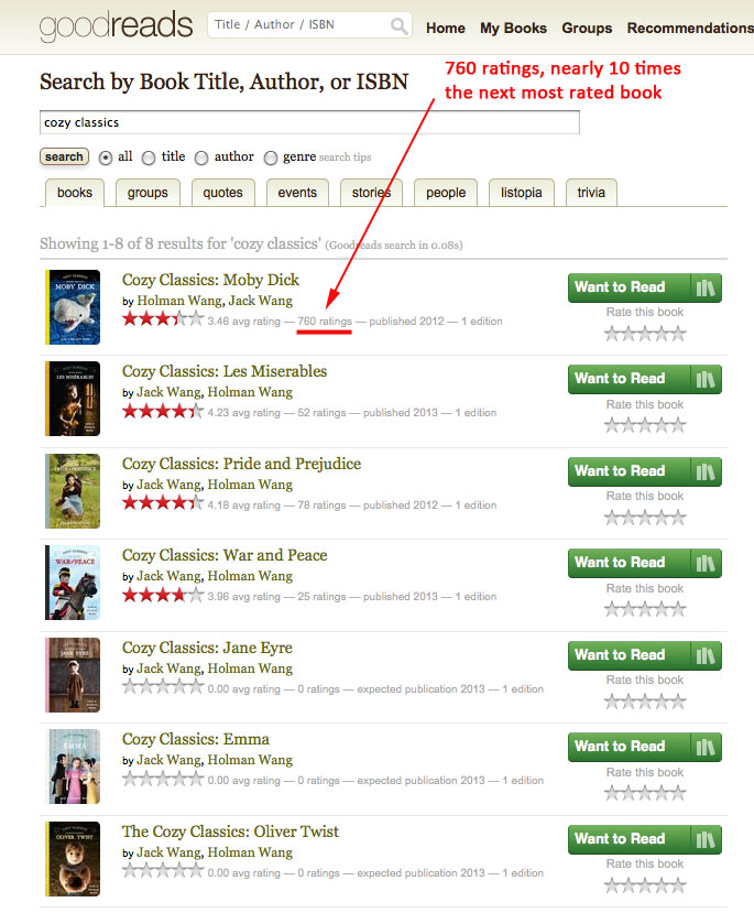 Cozy Classics Goodreads Ratings August 1 2013