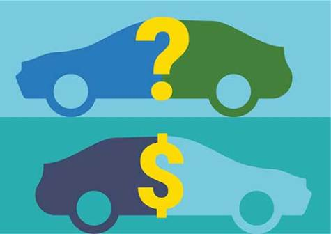 Car Buying and Ownership | MyCreditUnion.gov