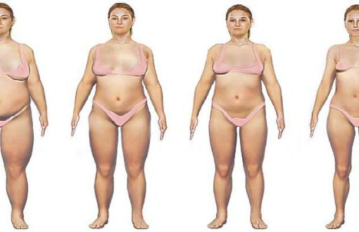 Σωματικό λίπος και περιττό βάρος : Πως κατανέμεται το λίπος στο σώμα μας;