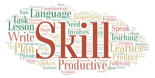Word Cloud tool for ESL Students