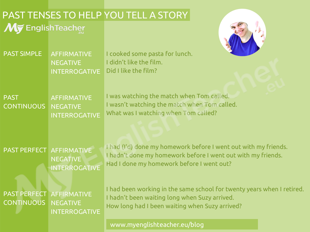 4 Past Tenses In English With Examples