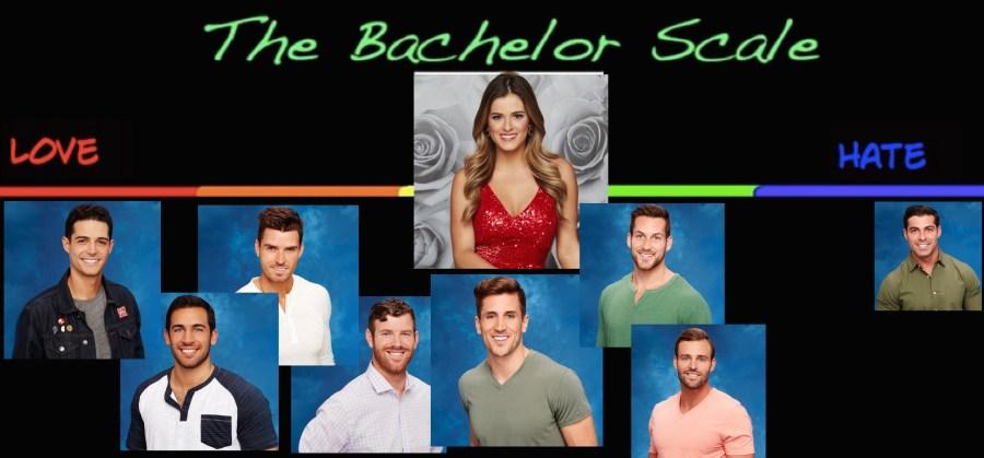 Bachelor Scale_Jojo