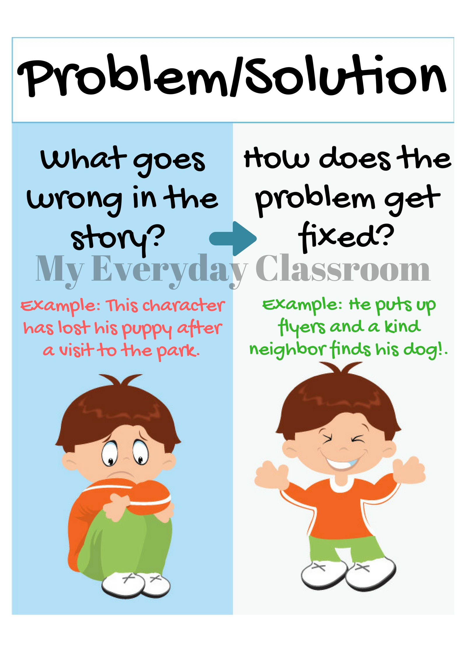 Narrative Writing Plan For Kids My Everyday Classroom