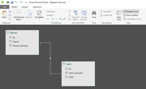 Using the Diagram View in Power Pivot | Free Microsoft