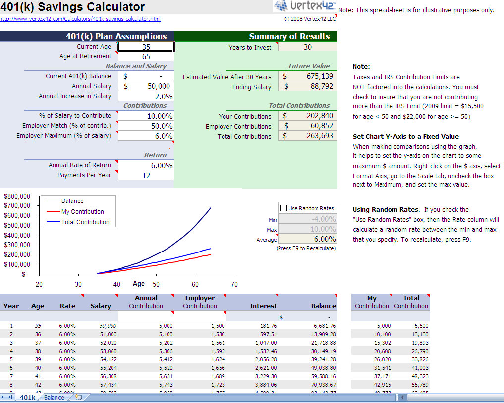 This can include online payment accounts such as credit card accounts, brokerage accounts, and savings accounts. Savings Calculator Excel Template Savings Account Calculator