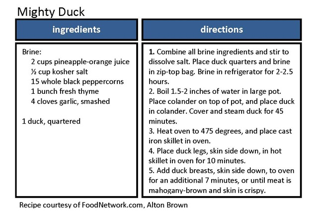 Mighty duck my fearless kitchen printable recipe card mighty duck recipe card forumfinder Choice Image