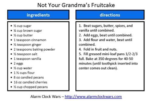 not your grandmas fruitcake recipe