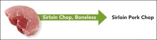 sirloin pork chop