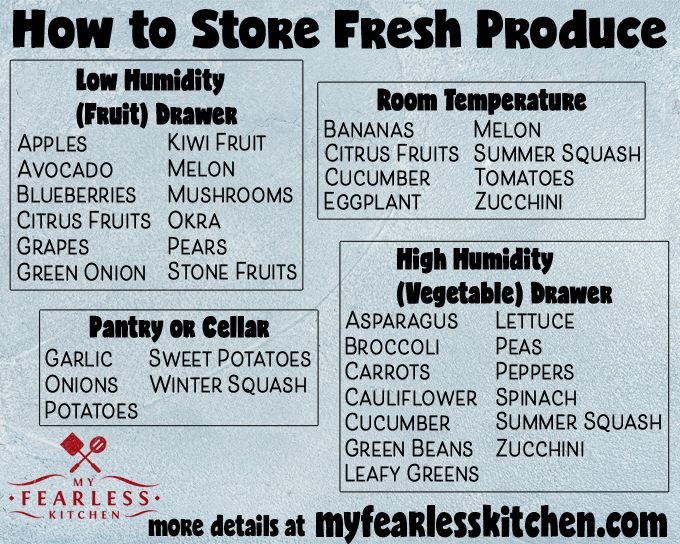 printable list of where to store fresh produce