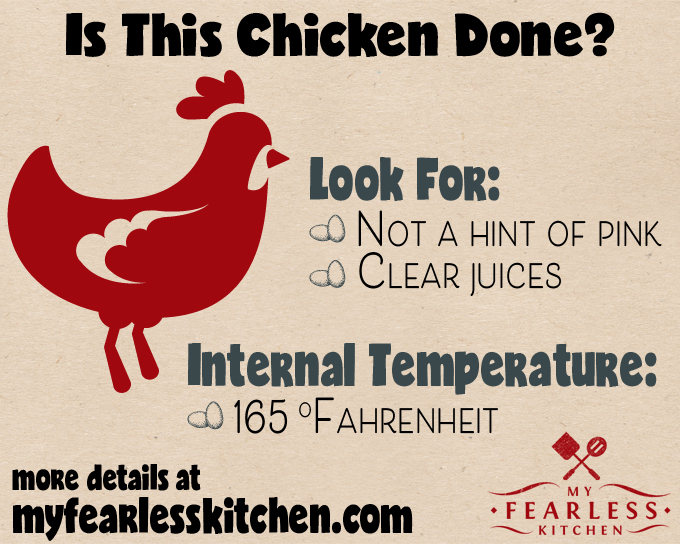 photograph about Eat More Chicken Sign Printable referred to as Is This Rooster Finished? - My Fearless Kitchen area