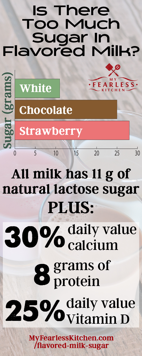 Is There Too Much Sugar in Flavored Milk? from My Fearless Kitchen. Do your kids love to drink flavored milk? Do you worry that there is too much sugar in flavored milk? All milk has sugar, and it's a nutritional powerhouse!