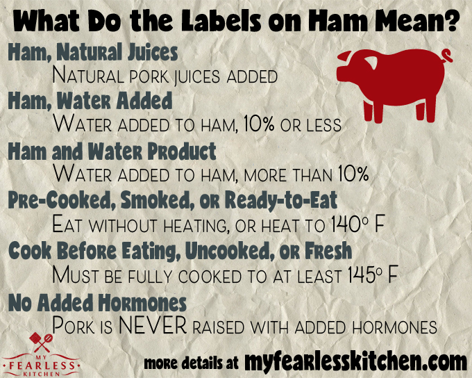 What Do The Labels On Ham Mean? from My Fearless Kitchen. It can be difficult to choose a ham for your family, especially near the holidays. See what all those labels on ham mean and make the best decision for you.