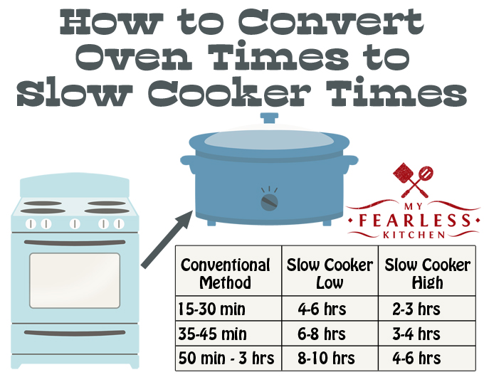 a printable chart of how to convert oven cooking times to slow cooker cooking times