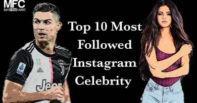 Most Followed Instagram Celebrity