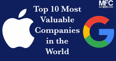 World Most Valuable Companies