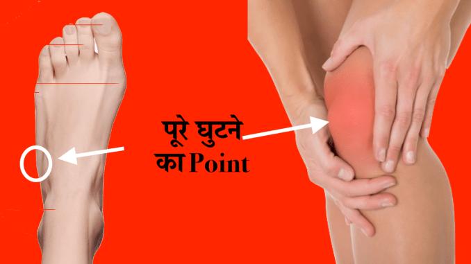 Acupressure point treatment of knee pain - Image - 3