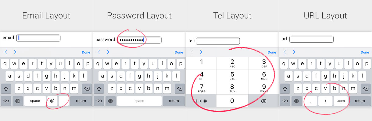 How to control the virtual keyboard layout in iOS and