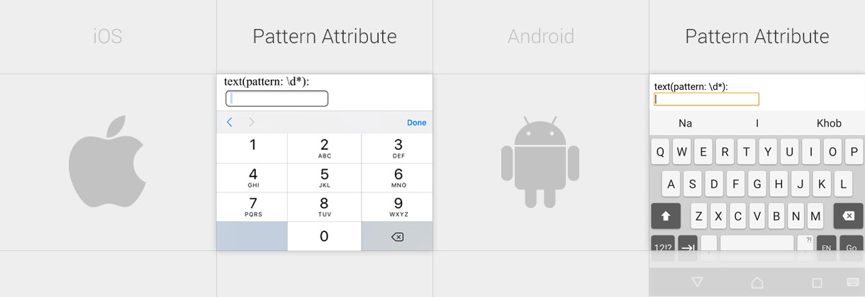 Android text input control