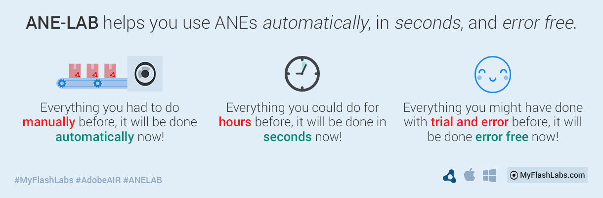 ANE-LAB helps you use ANEs automatically, in seconds, and error free