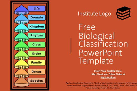 biological-classification-google-slides-template