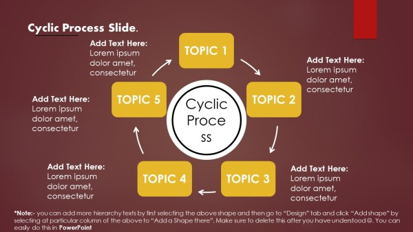 Free Cell Cycle Division Powerpoint Template Myfreeslides