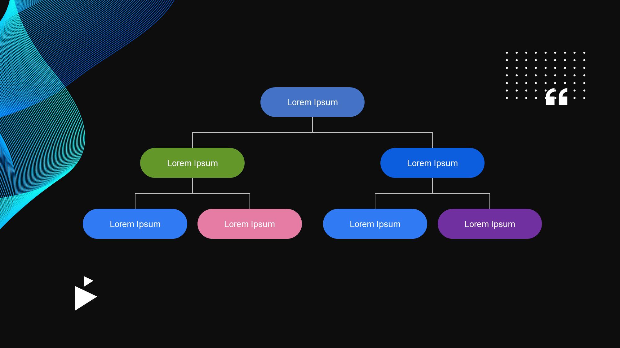 chart slide