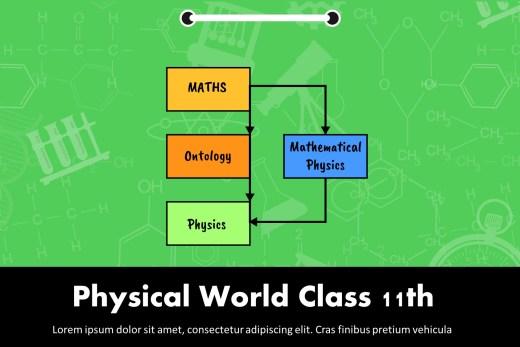 Physical World 11th Presentation