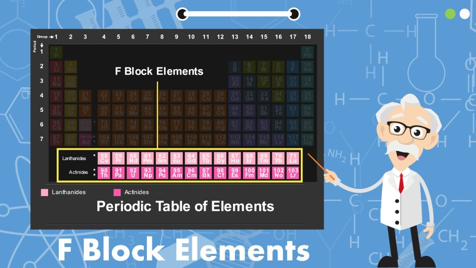 F Block Elements Powerpoint Template And Google Slides
