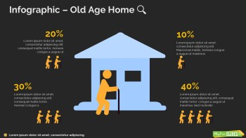 Old Age Home Infographic-dark