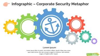Corporate Security Metaphor Google Slides Themes