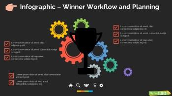 Winner Workflow and Planning Slide Dark Version