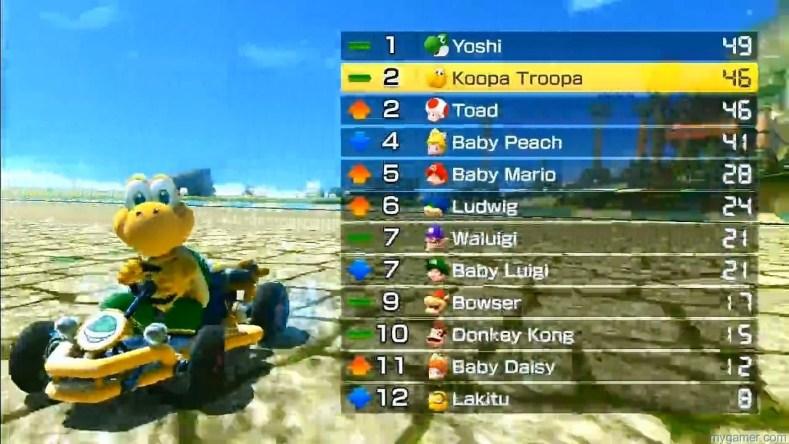 Mygamer Streaming Cast Awesome Blast! Mario Kart 8 Mygamer Streaming Cast Awesome Blast! Mario Kart 8 koopahappy