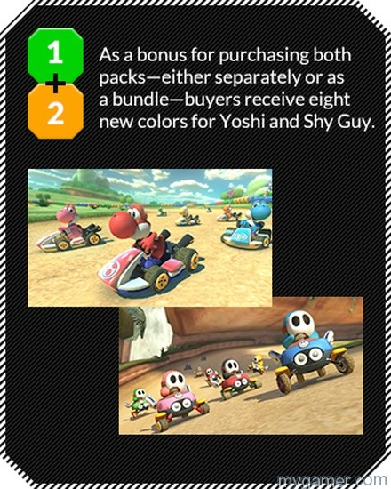 Multi-Colored Yoshis and Shy Guys are also playable Mario Kart 8 DLC Pack 1 Review Mario Kart 8 DLC Pack 1 Review Mario Kart 8 Yoshis Shy