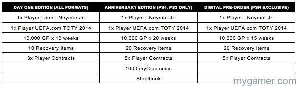 PES 2016 Pre Order Content PES 2016 Details and Release Date PES 2016 Details and Release Date PES 2016 Pre Order Content