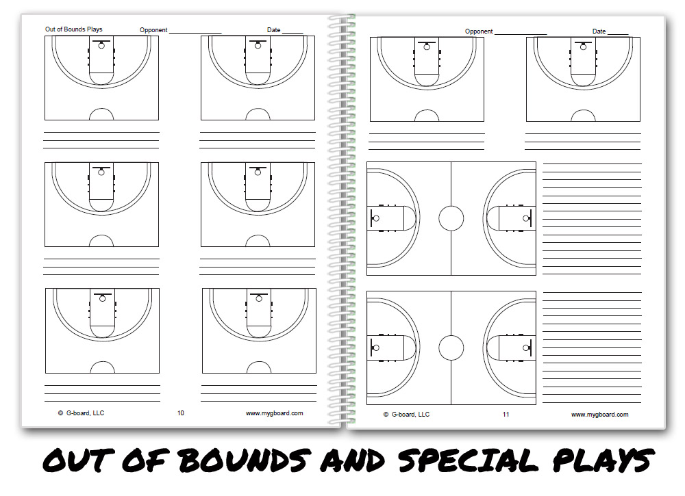 Blank Basketball Court Play Sheets