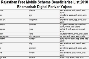 Rajasthan Free Mobile Scheme Beneficiaries List 2018