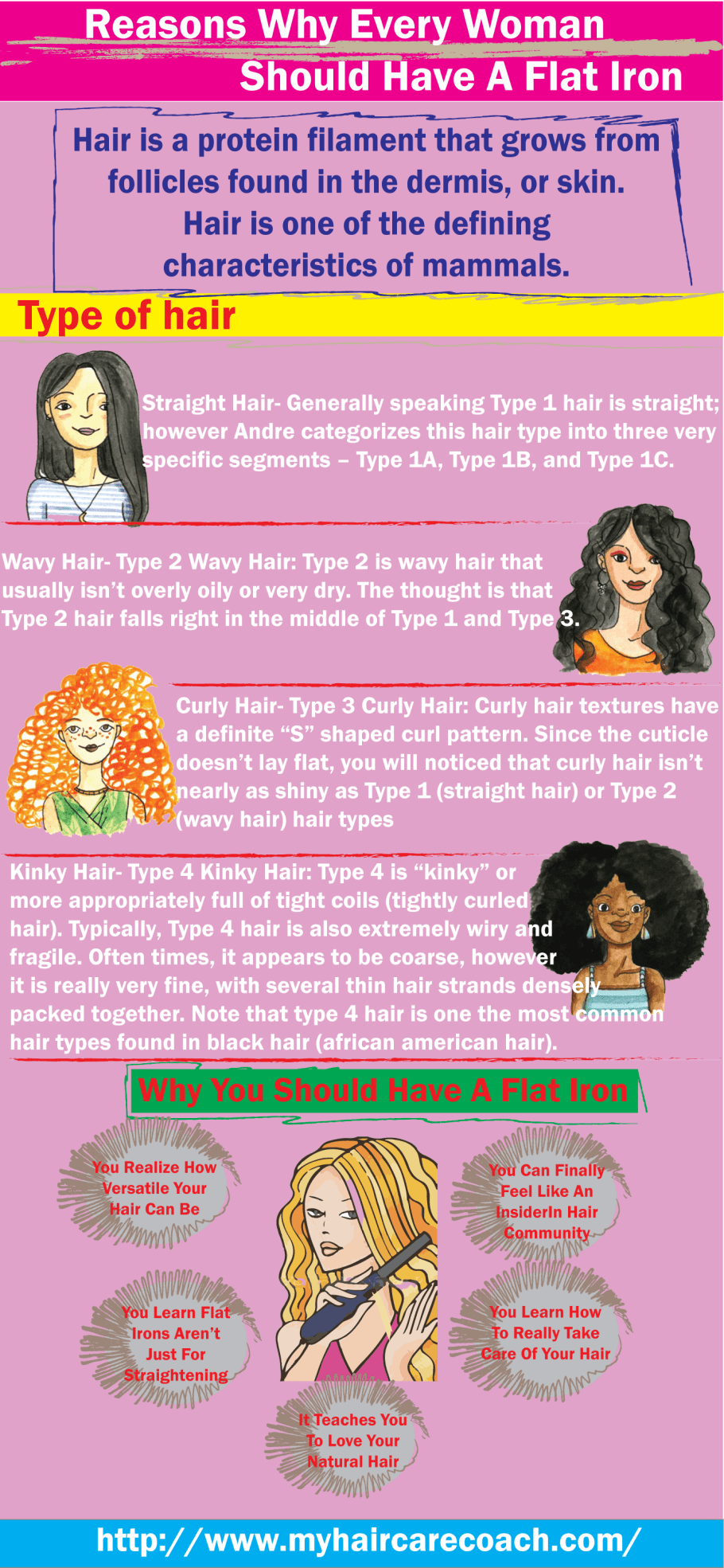 infographic-best-flat-iron-for-natural-hair