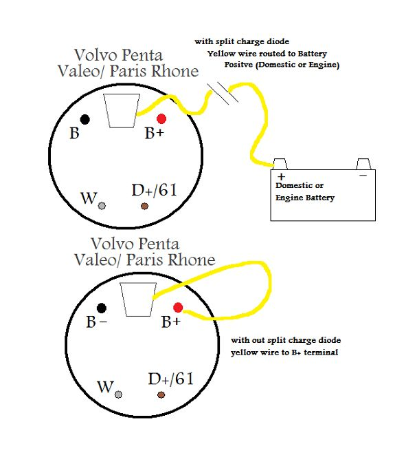Motorola Marine Alternator Wiring Diagram : Motorola marine alternator wiring diagram hyster belt