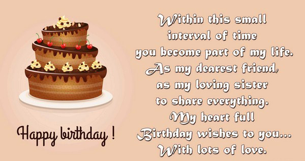 Happy Birthday Best Wishes To You