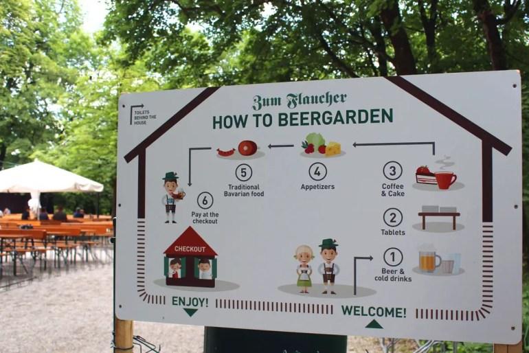 """""""How to Beergarden"""": Der Flaucher erklärt, wie's funktioniert..."""