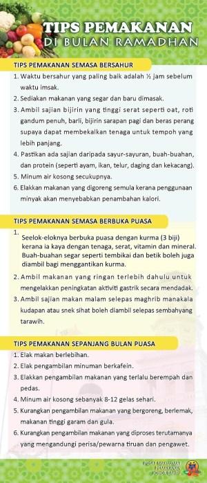 Tips Pemakanan Puasa 1_