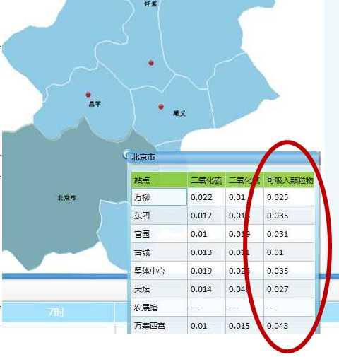 China Air Quality Index   MyHealth Beijing