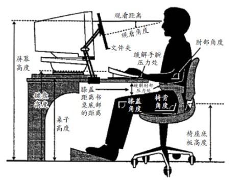 ergonomic-desk-chinese