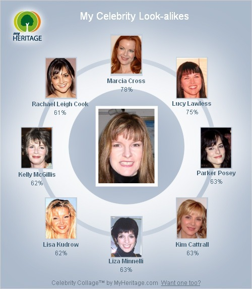 Top Celebrity Look-alike Generator
