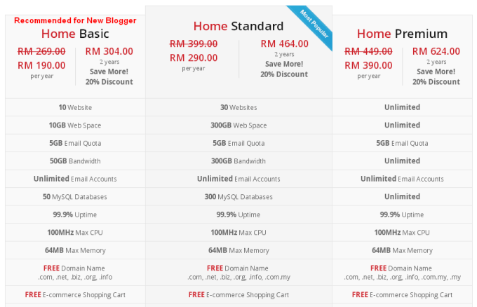Web Hosting Malaysia Packages with Free Domain