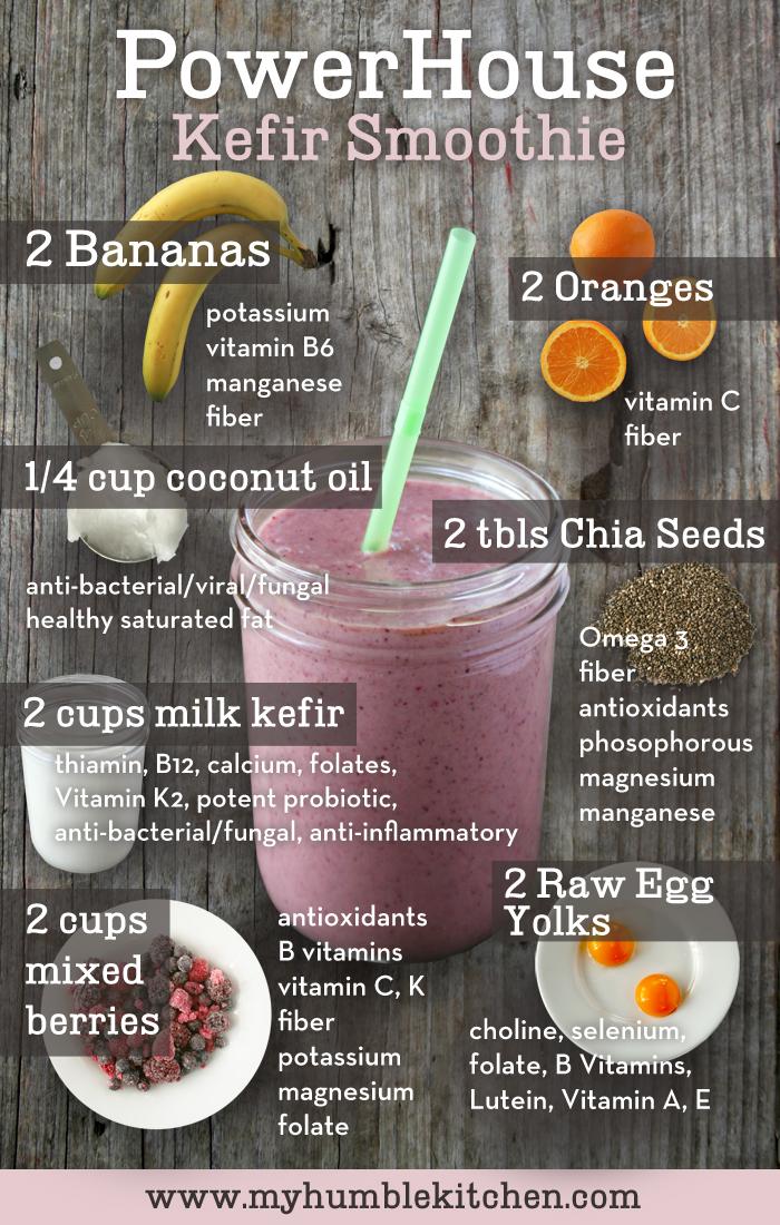 How to make yogurt drink