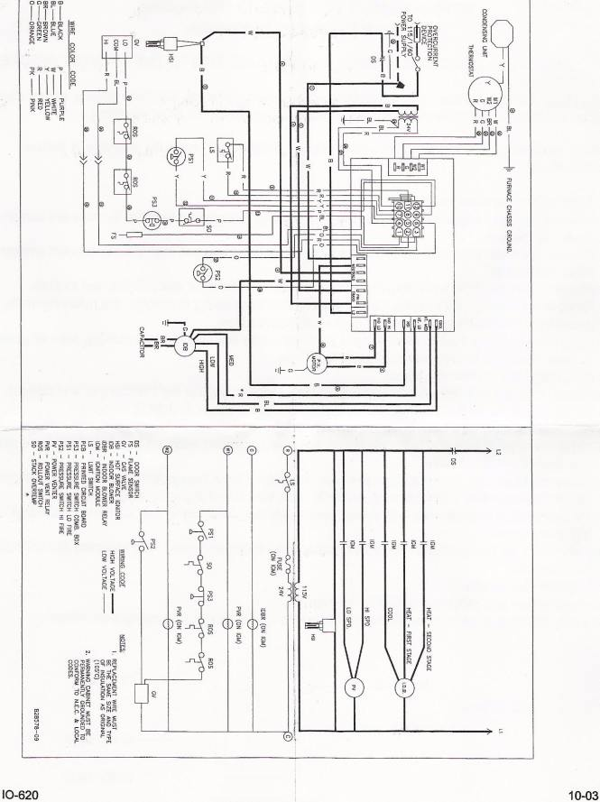 rheem air conditioner thermostat wiring diagram wiring diagram rheem central air conditioning wiring diagram package unit nilza source to wiring connections for room thermostats